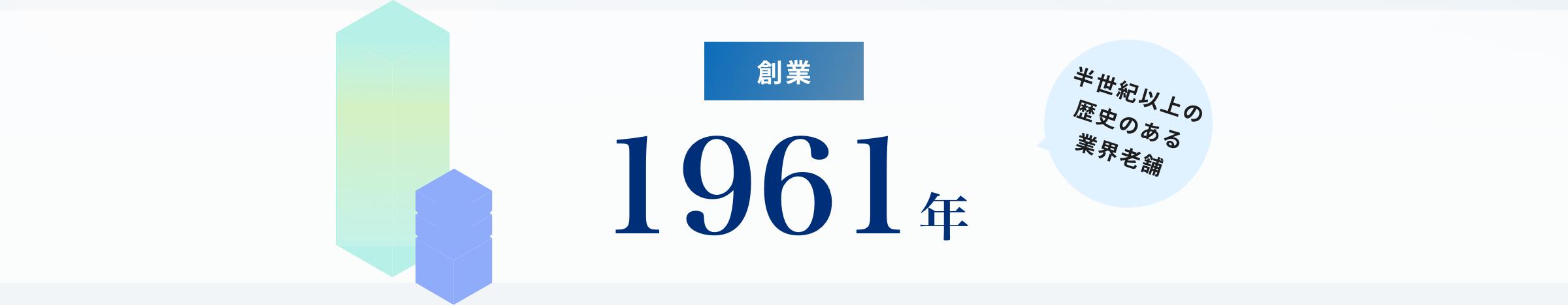創業 1961年